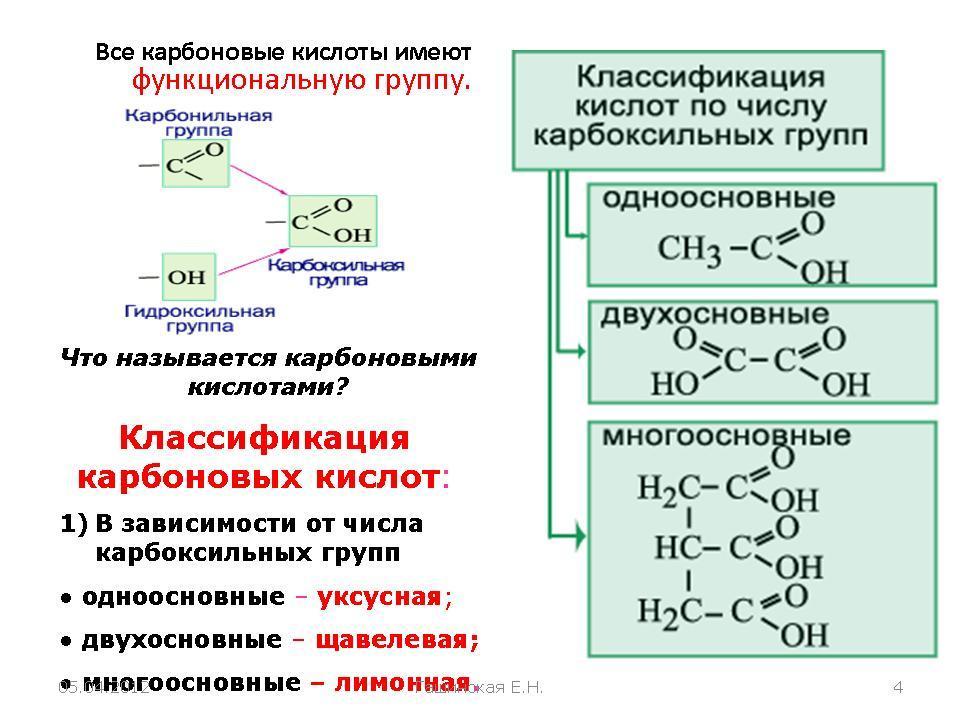 Ароматические карбоновые кислоты