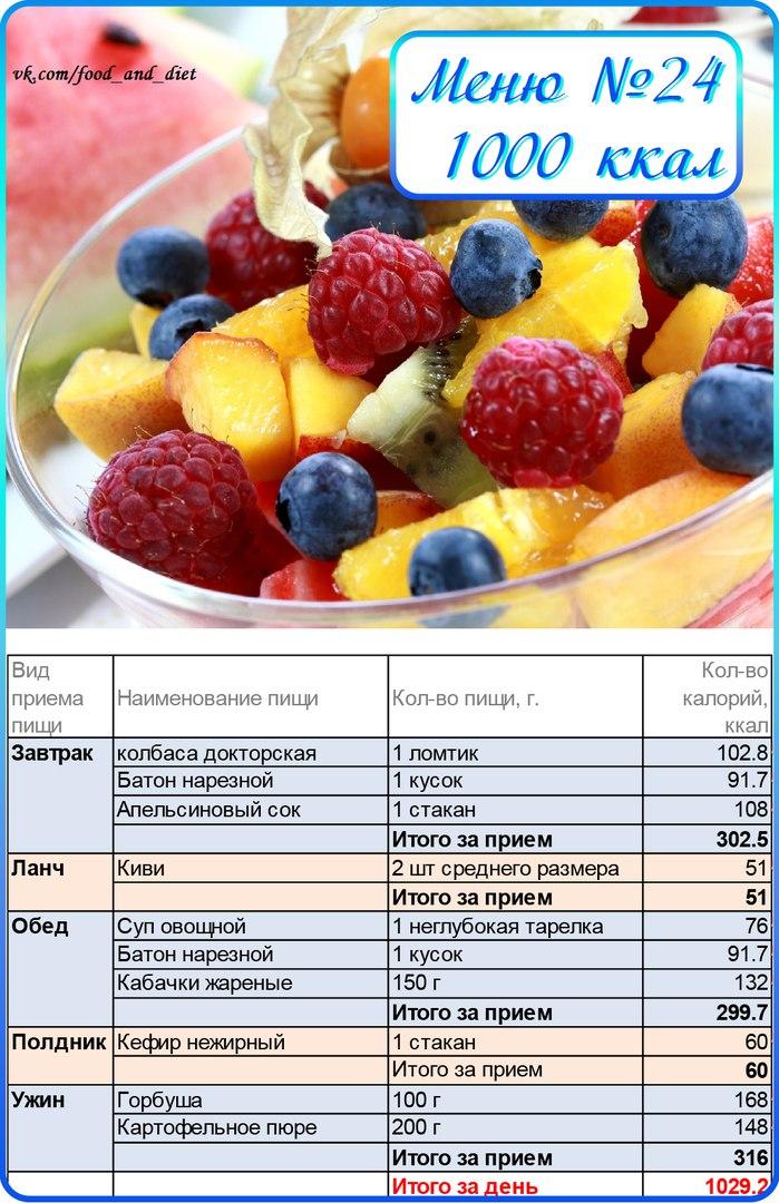 Чудеса похудения: дефицит и профицит калорий