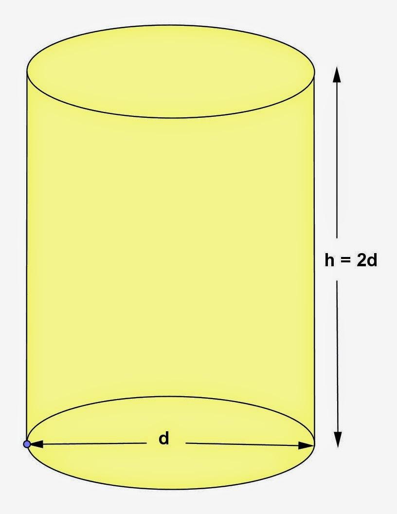 Цилиндр. виды, объём цилиндра, площадь поверхности