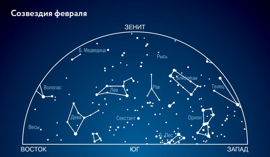 Созвездие — википедия. что такое созвездие