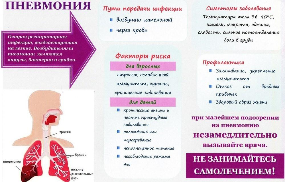Алкалоз: причины, симптомы и виды, диагностика, лечение и прогнозы