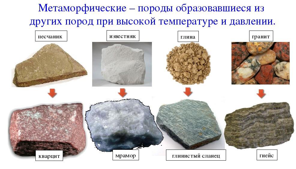 Мергель (горная порода): свойства и применение, происхождение, описание (состав, плотность, структура, формула)