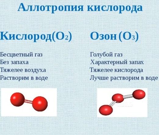 Вода, обогащенная кислородом: польза и вред, эффект для организма, отзывы