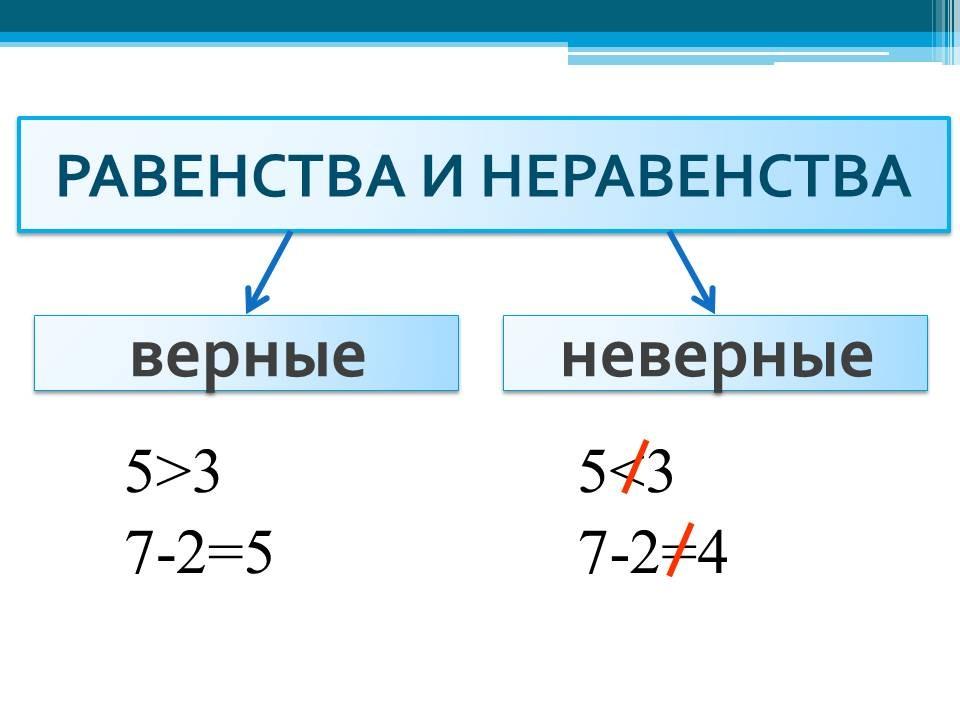 Операторы равенства: == и != | microsoft docs