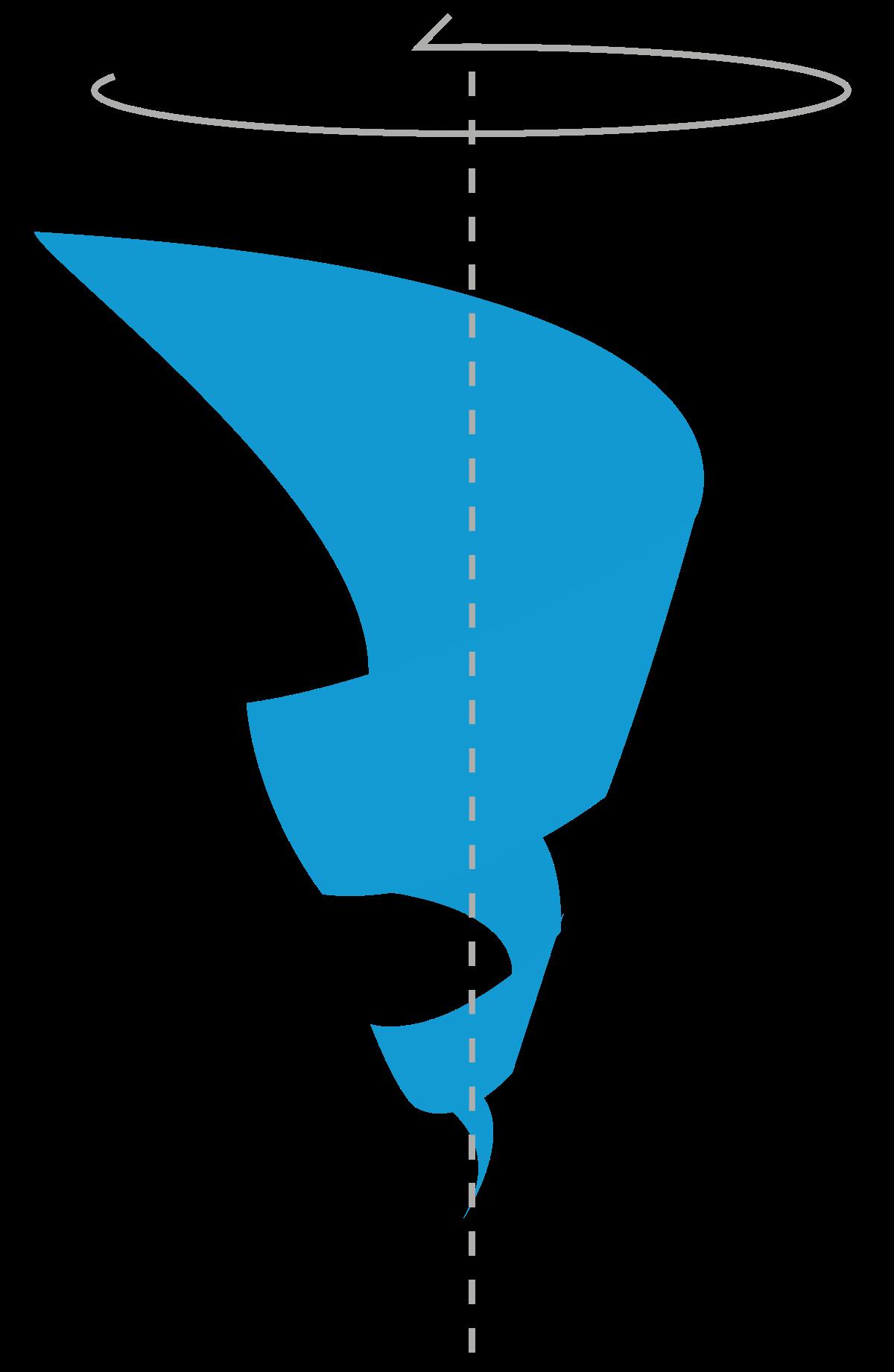 Симметрия в математике - symmetry in mathematics - qwe.wiki
