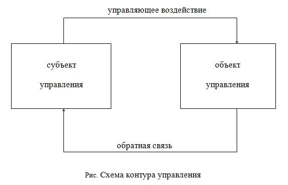 Субъект и объект деятельности: определение