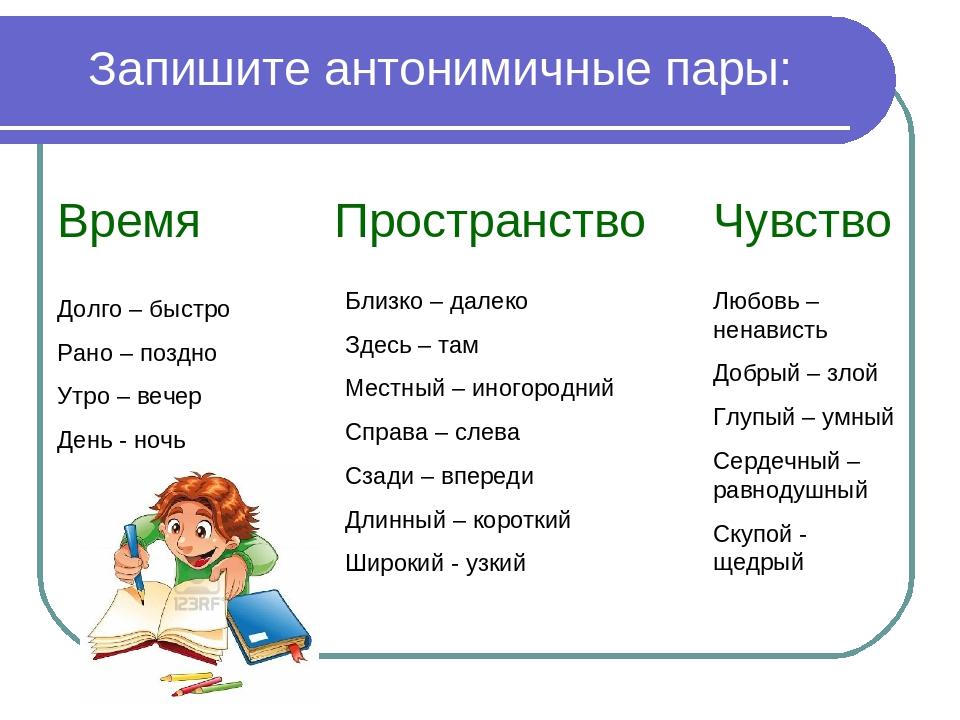 Что такое синонимы и антонимы в русском языке