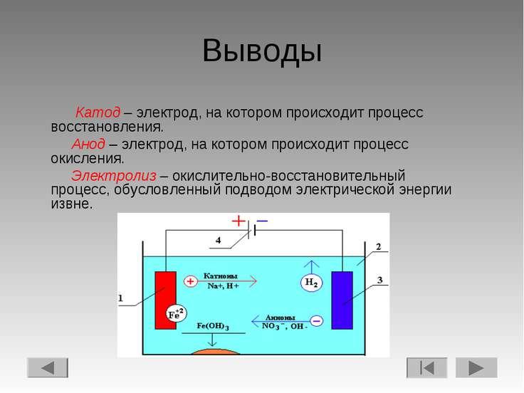 Электролиз расплавов и растворов | егэ по химии | теория к заданию 22