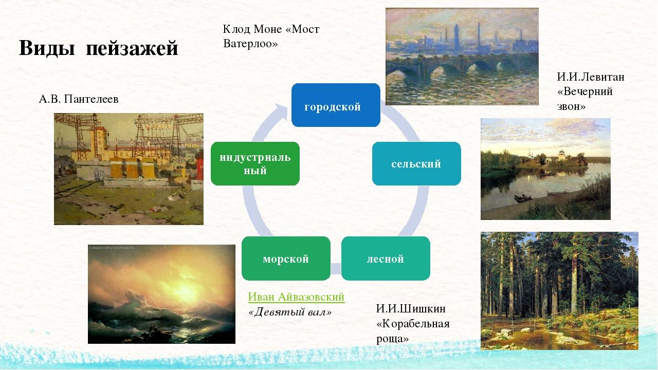 История пейзажа в живописи   мария иванова-очерет