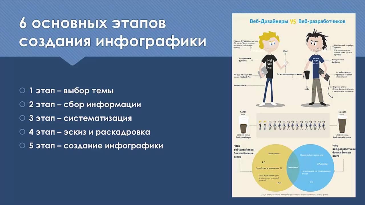 Кодирование графической информации (10 класс, информатика)