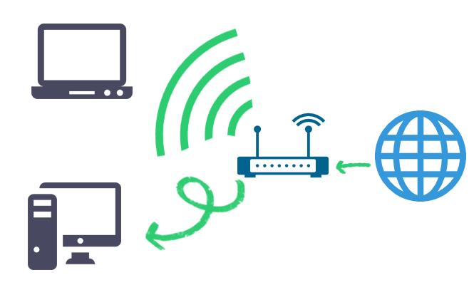 Что такое wifi (802.11)
