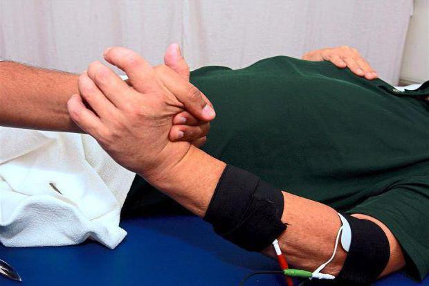 Ботулинотерапия - описание методики, как проводится и восстановление после процедур, противопоказания