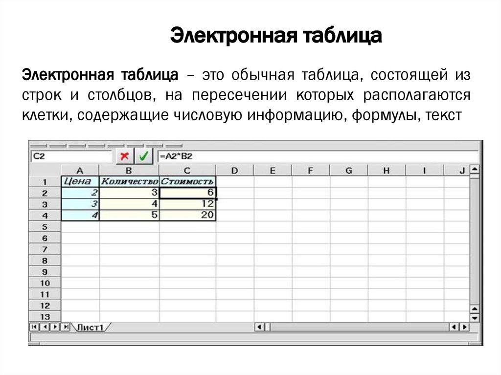 Электронная таблица — википедия с видео // wiki 2