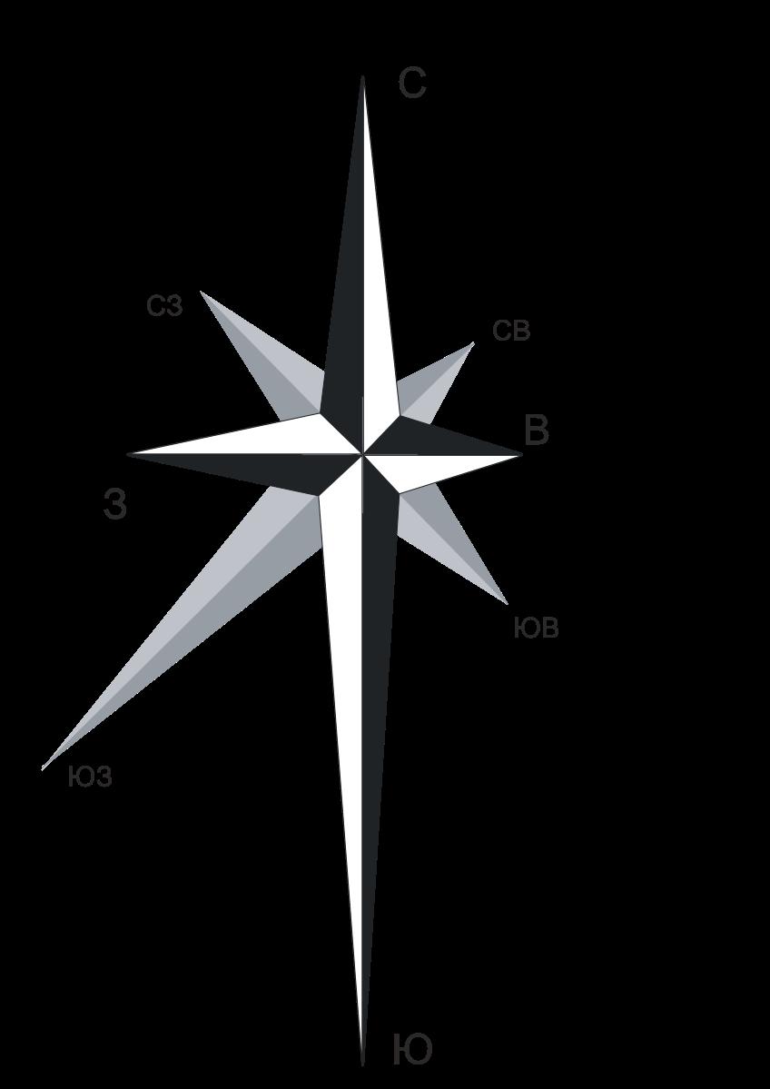 Роза ветров - что это такое? виды, примеры, значение и история диаграммы