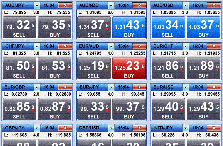 Что такое лот на бирже-подробное описание