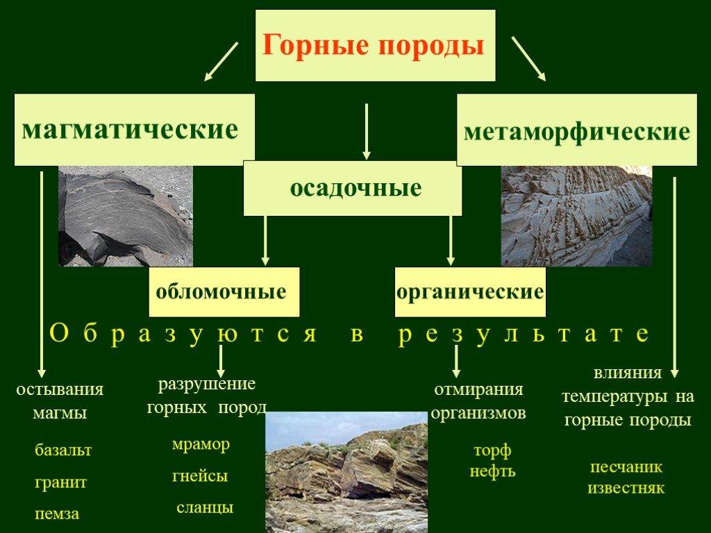 Мергель: что это такое, каковы свойства горной породы, в каких областях она применяется?