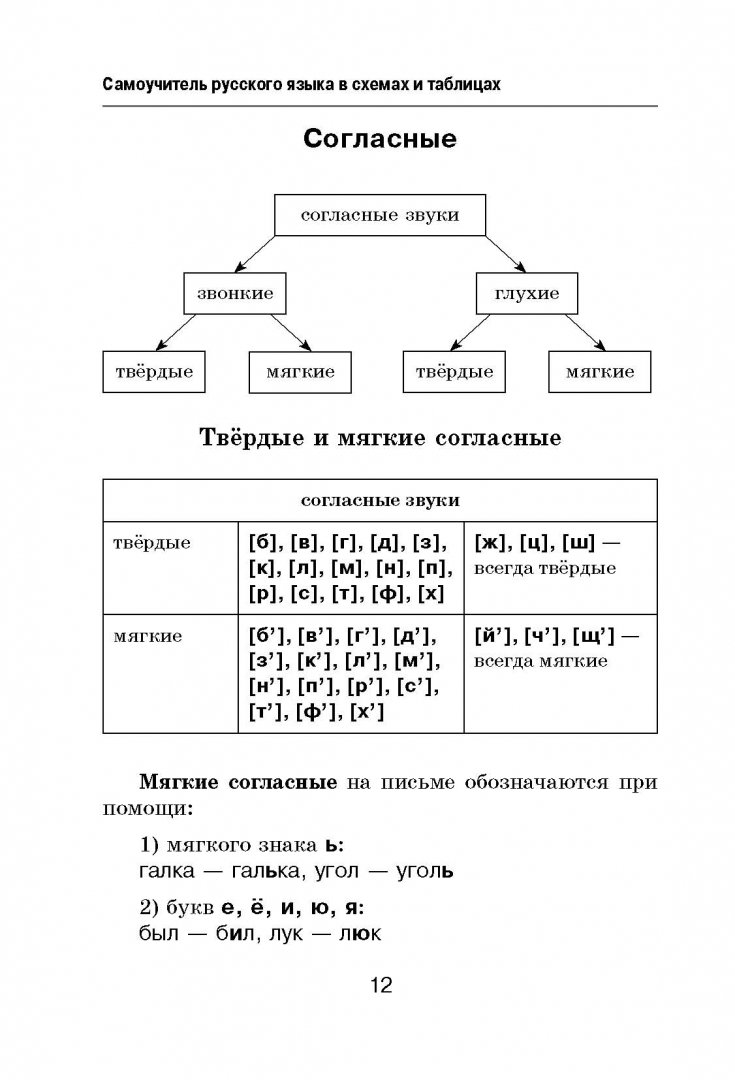Графика современного русского языка. графика гра´фика (греч. graphikē´, от gra´phō – пишу, черчу, рисую) – 1) совокупность всех средств какой-либо письменности; - презентация