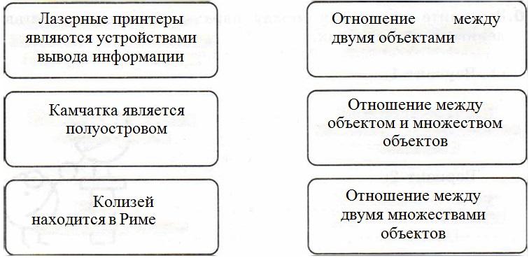 Дискретная математика. курс лекций