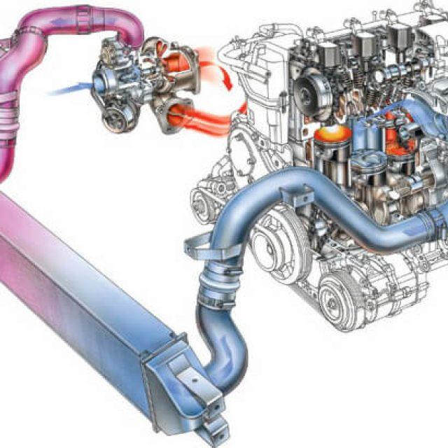 Что такое интеркулер в автомобиле