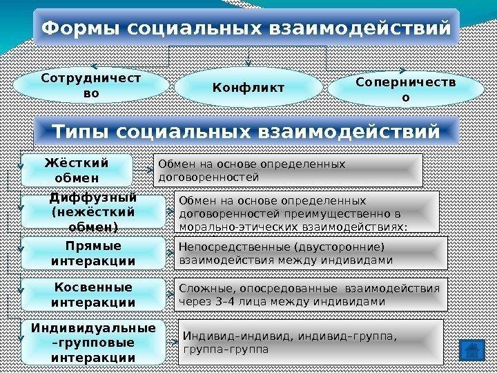 Виртуальные отношения: виды, плюсы и минусы, советы специалистов