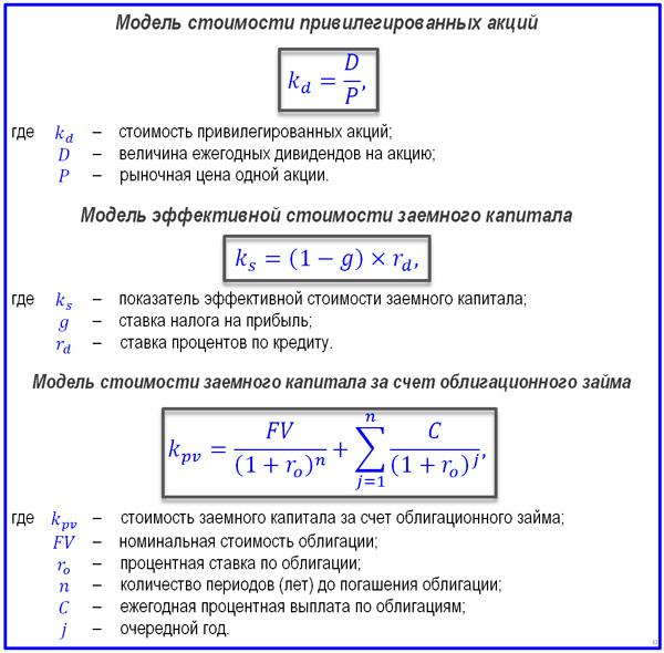 Метод кумулятивного построения ставки дисконтирования, формула, пример