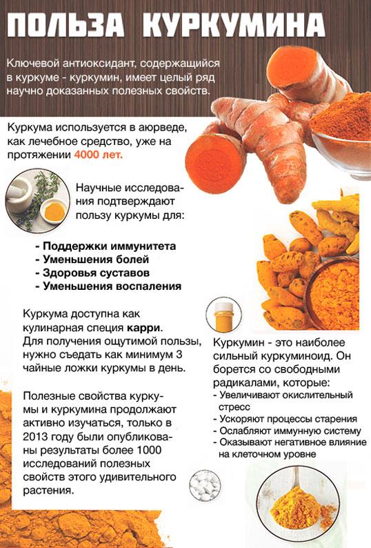 Всё о куркуме: что это такое, полезные свойства и противопоказания, применение куркумы, рецепты