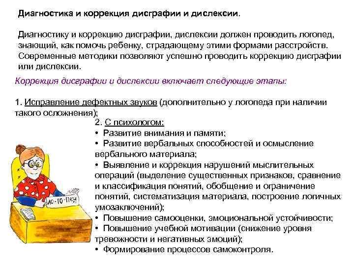 Дисграфия — причины, симптомы, профилактика в новосибирске — medcentr.online