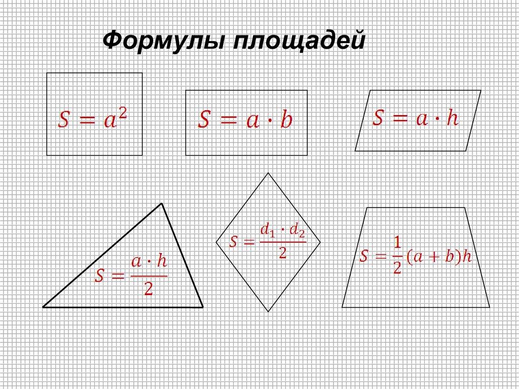 Как посчитать площадь – формулы и примеры