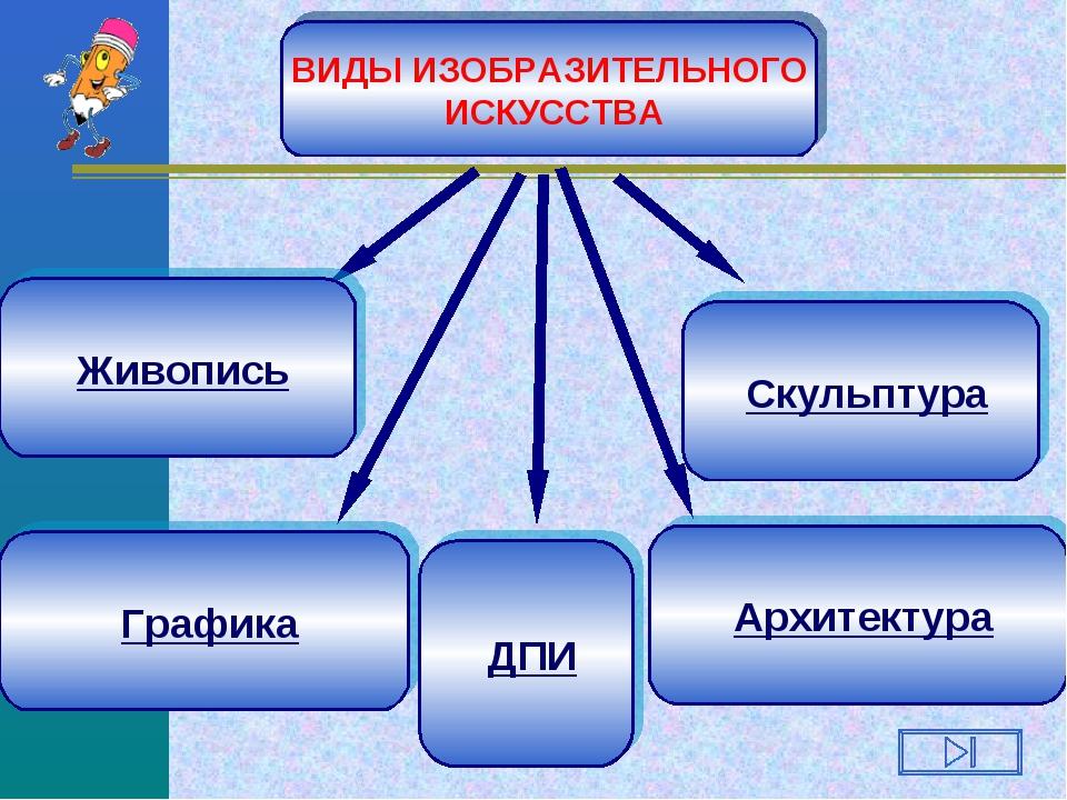 Композиция (изобразительное искусство) — википедия. что такое композиция (изобразительное искусство)