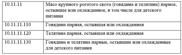 Класификатор окпд2