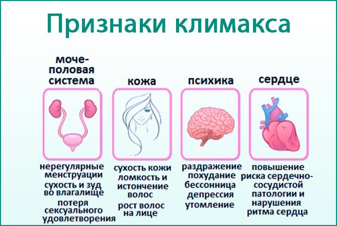 Климаксы у женщин: симптомы, возраст, лечение в домашних условиях
