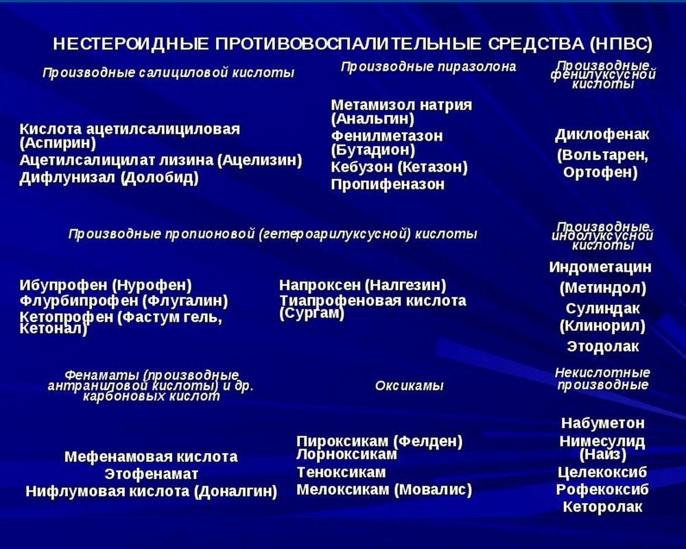 Нестероидные противовоспалительные препараты: механизм действия, классификация, список нпвп (нпвс) последнего поколения