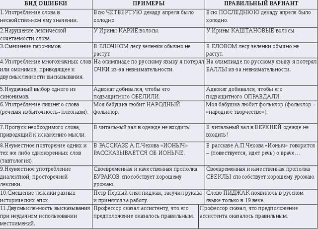Плеоназм — википедия. что такое плеоназм