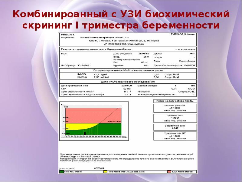Скрининг 2 триместра: что это такое, сроки проведения и нормы показателей, когда лучше делать перинатальный скрининг, расшифровка результатов при беременности