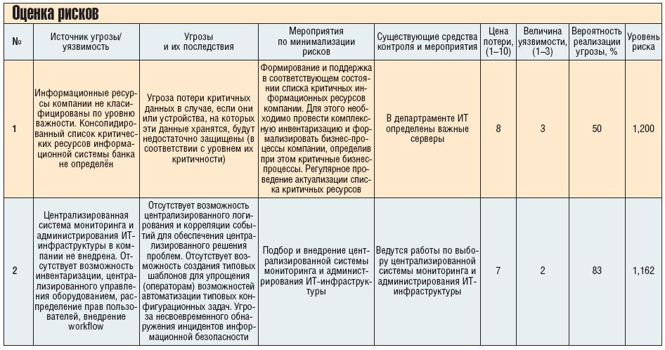 Владимир балакин вошел в состав рабочей группы по созданию глобальной концепции по комплаенс - контролю в финансовых организациях цб рф