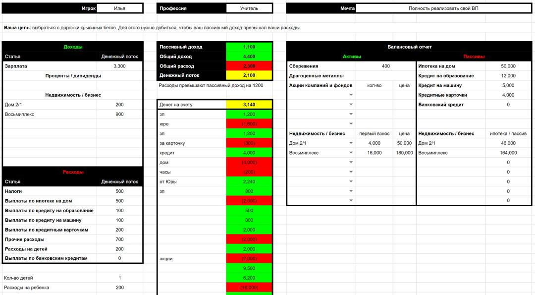Таблица истинности — википедия. что такое таблица истинности