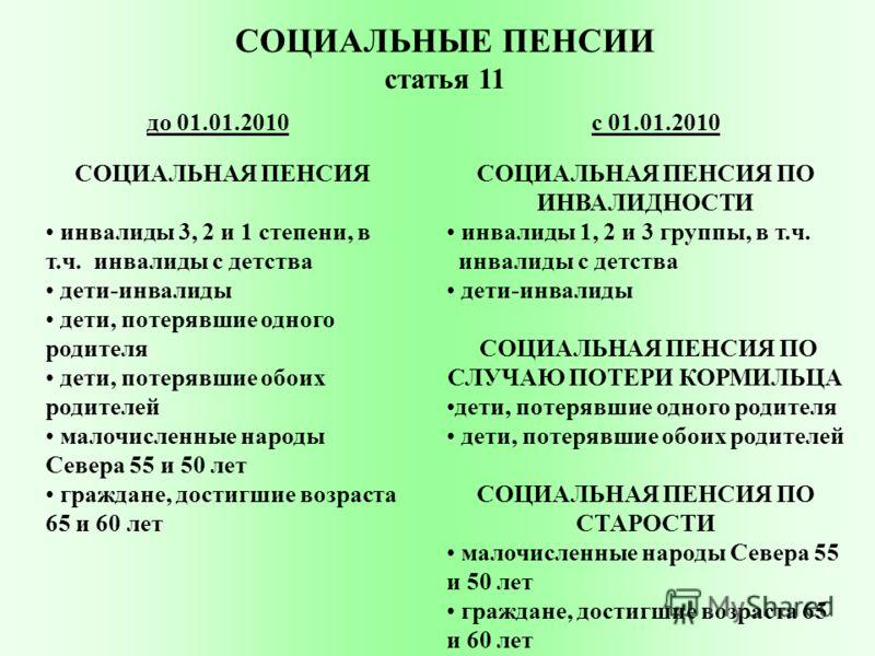 Страховая пенсия что это: что такое простыми словами трудовые начисления по старости, какие имеет характеристики и как она выплачивается на общих основаниях в россии