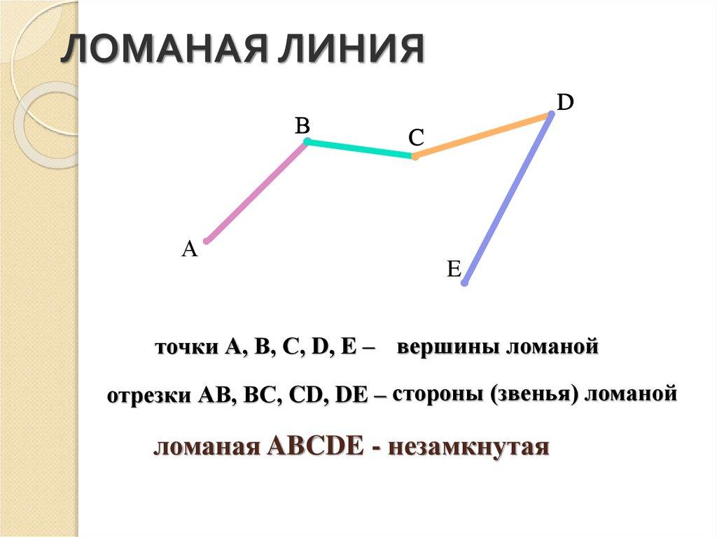 Ломаная линия / виды линий / справочник по математике для начальной школы