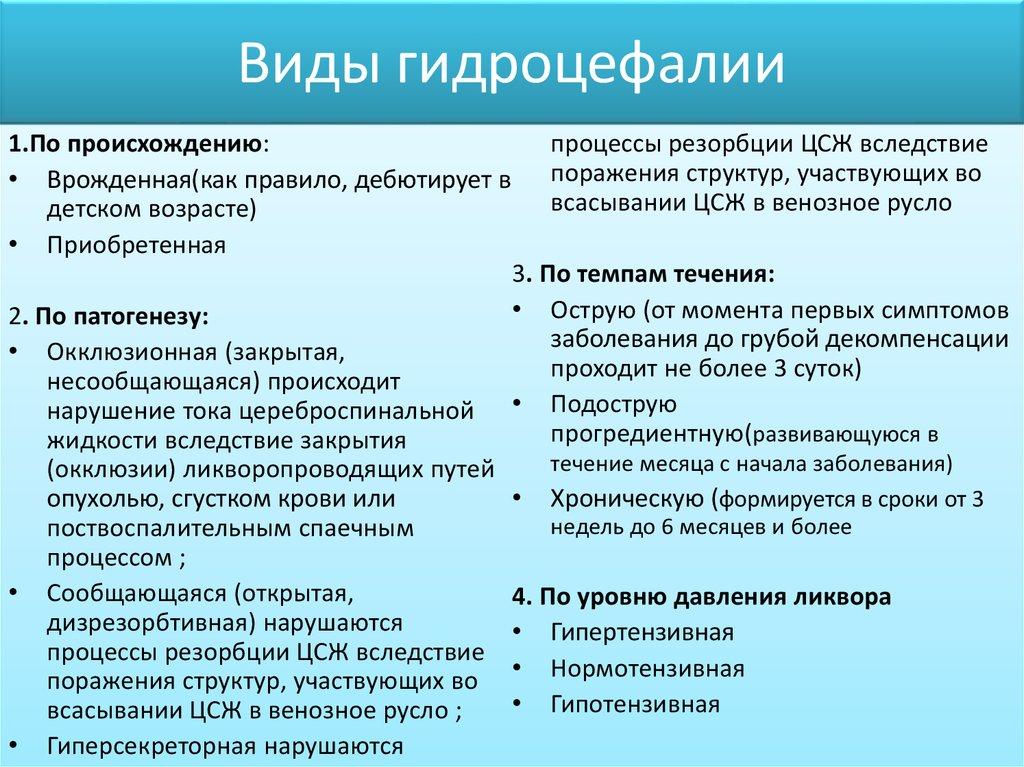 Гидроцефалия (водянка) головного мозга: причины, симптомы, лечение