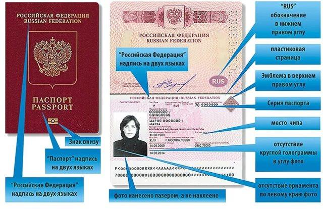 Серия паспорта рф, серия и номер паспорта, пример оформления