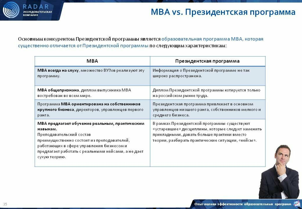 Mba: расшифровка, что это и как получить