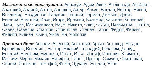 Значение имени дмитрий: что означает, происхождение, характеристика и тайна имени