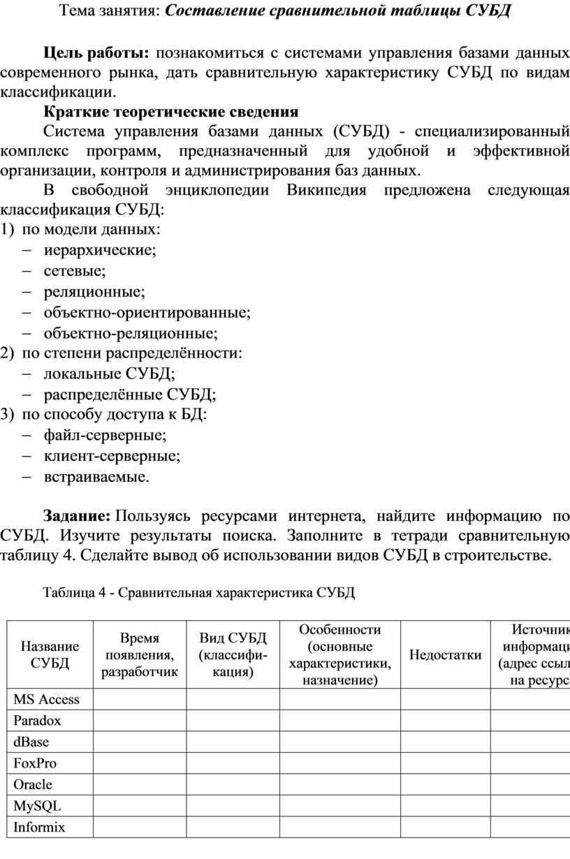 Модели и типы данных