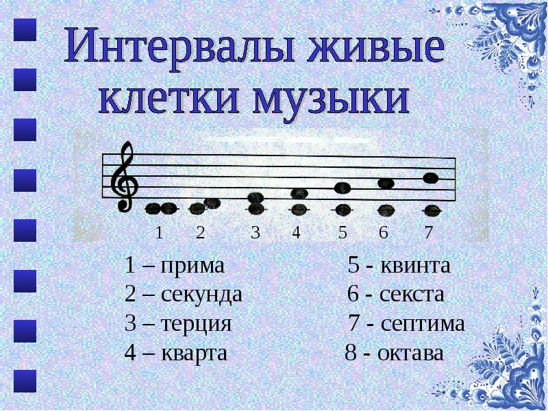Музыкальный интервал. классификация интервалов (таблица) :: syl.ru