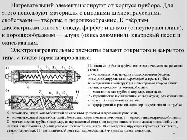 Типы электрических тэнов