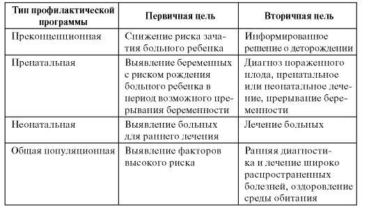 Первичная и вторичная моча: где образуются, что содержат и чем отличаются