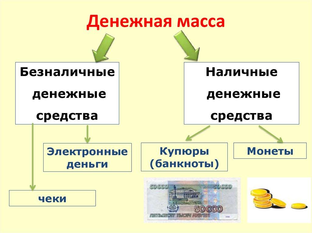Денежная масса — википедия. что такое денежная масса