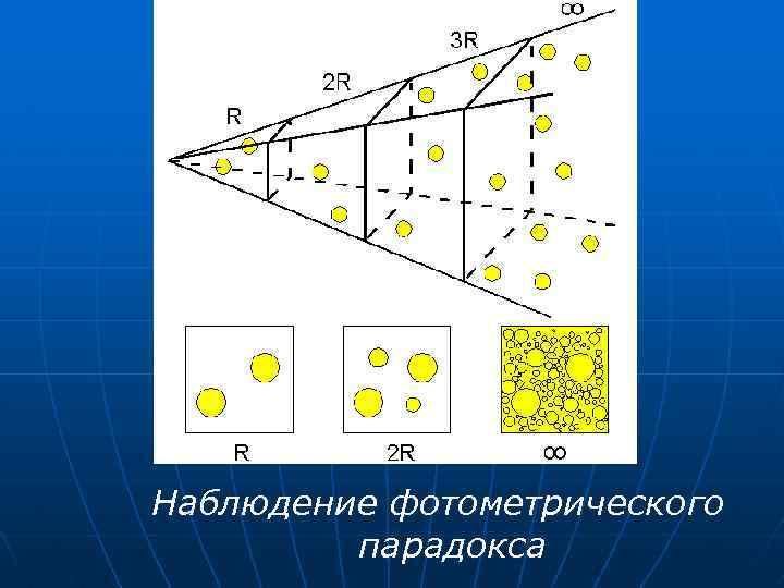 Фотометрический парадокс википедия