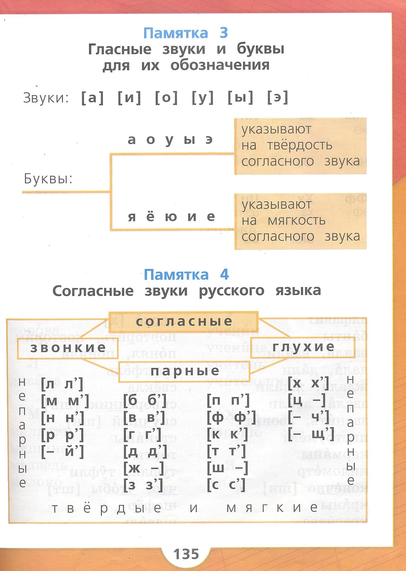 Гласные звуки и буквы, их обозначающие / звуки и буквы / справочник по русскому языку для начальной школы