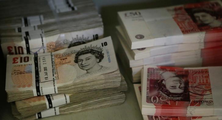 1 фунт стерлингов в рублях